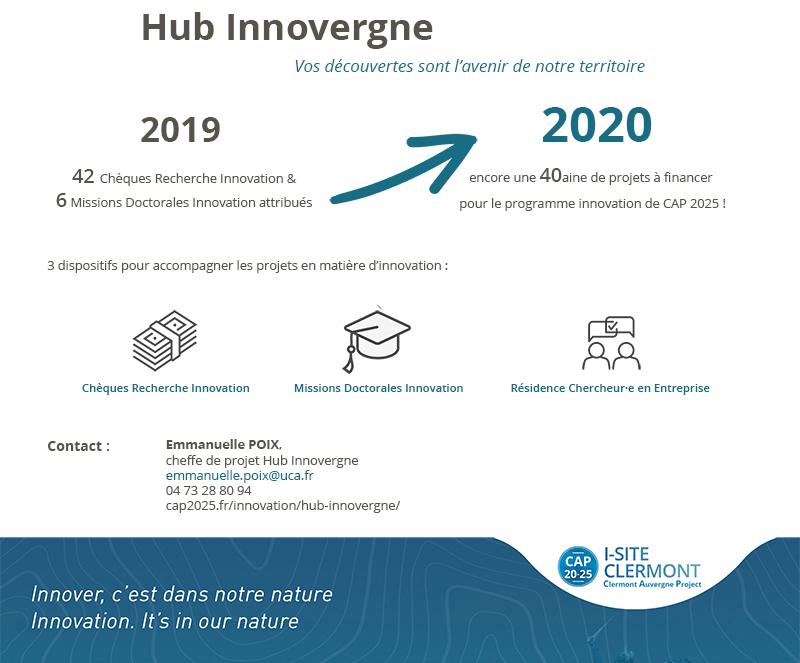 Hub Inno 2019